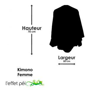 Kimono Info